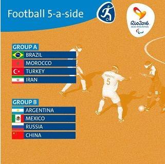 リオパラリンピックのブラインドサッカー